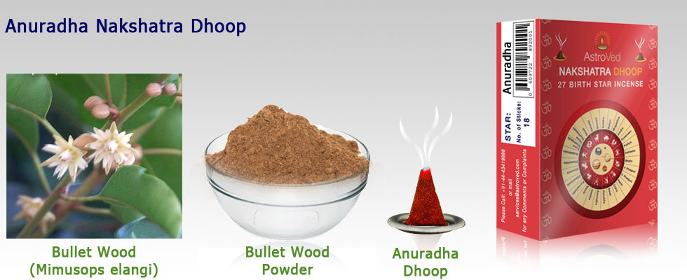 Nakshatra Dhoop, Nakshatra Dhoop Incense, Dhoop Incense, Dhoop Sticks